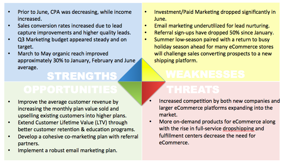 the pony group ecommerce swot analysis for b2b marketing strategy